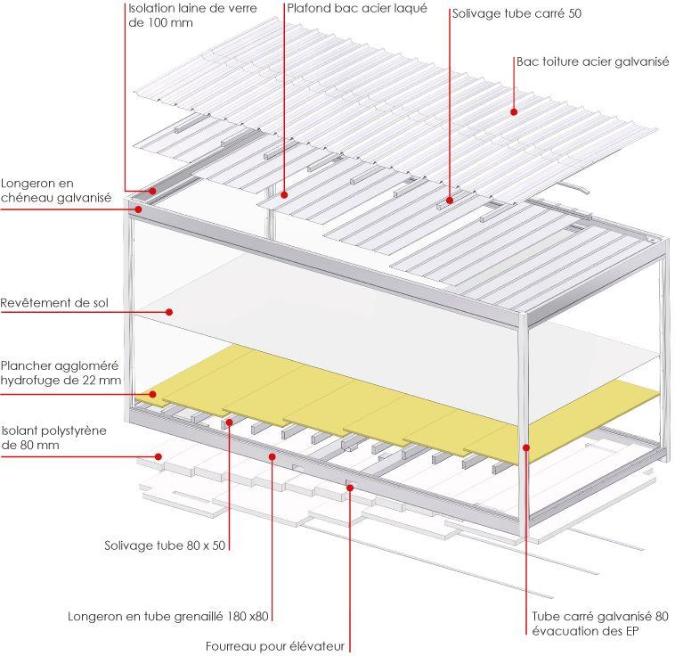Plan de coupe du module de la gamme Flex - Locasix